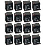 RBC44 Akku für APC Smart-UPS