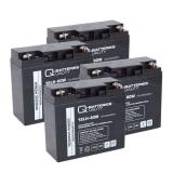 RBC55 Akku für APC Smart-UPS